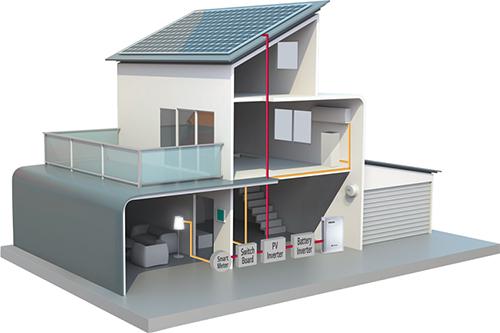 LG-Chem House diagram